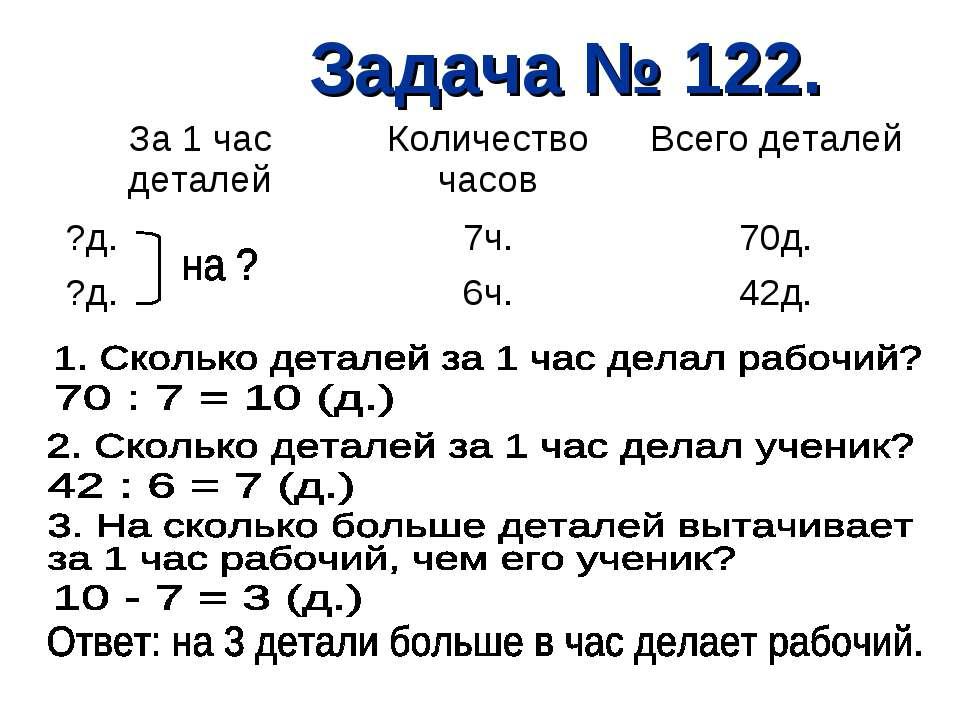Задача № 122. За 1 час деталей Количество часов Всего деталей ?д. 7ч. 70д. ?д...
