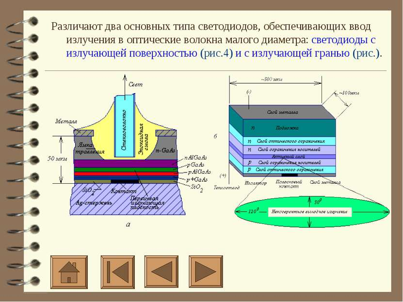 Различают два основных типа светодиодов, обеспечивающих ввод излучения в опти...