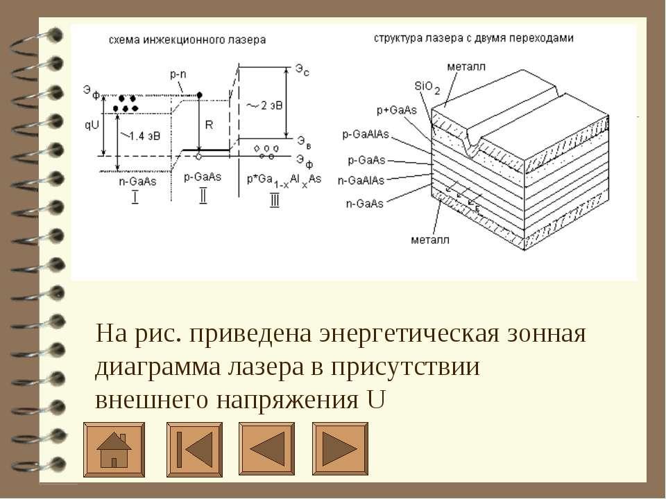 На рис. приведена энергетическая зонная диаграмма лазера в присутствии внешне...