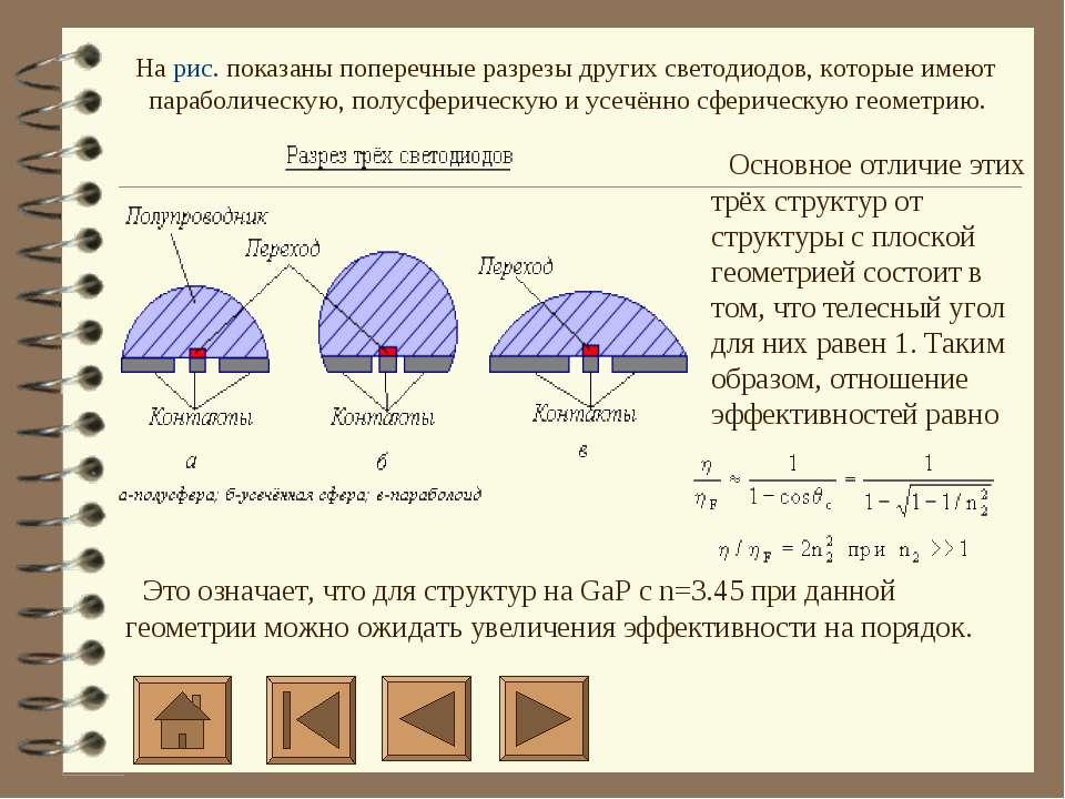 На рис. показаны поперечные разрезы других светодиодов, которые имеют пар...