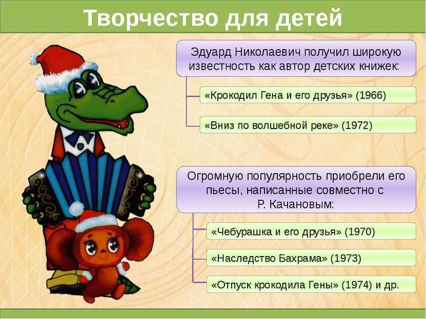 Творчество для детей Огромную популярность приобрели его пьесы, написанные со...