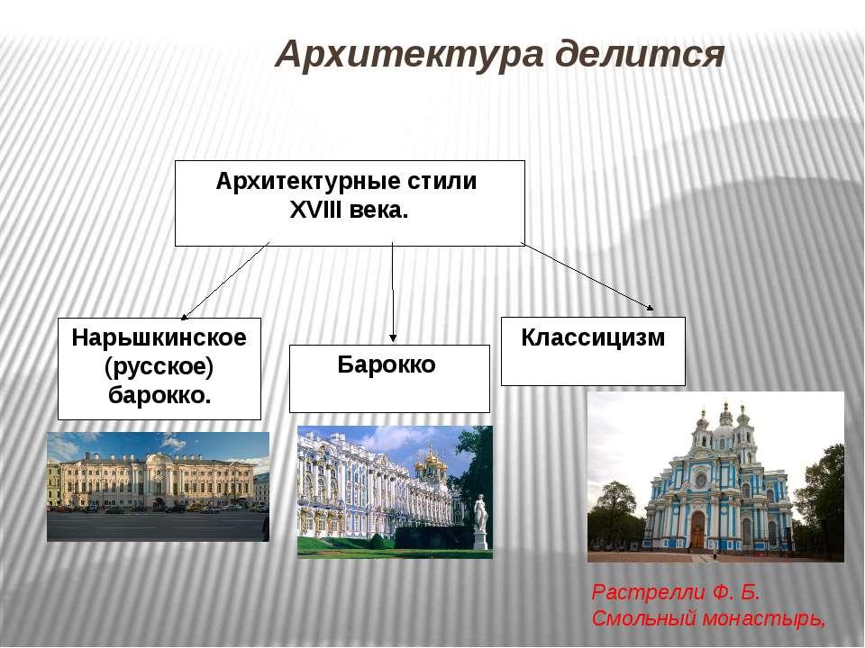 Архитектура делится Нарьшкинское (русское) барокко. Классицизм Архитектурные ...