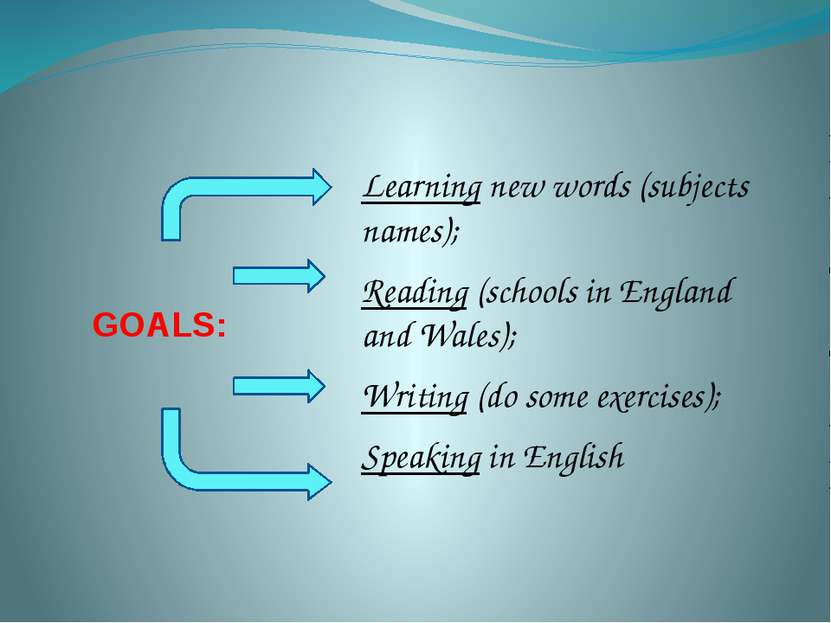 GOALS: Learning new words (subjects names); Reading (schools in England and W...