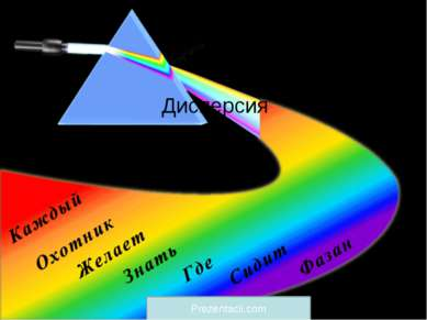 Дисперсия  Презентация подготовлена учителем физики ГОУ №43 г. Санкт-Петербур...
