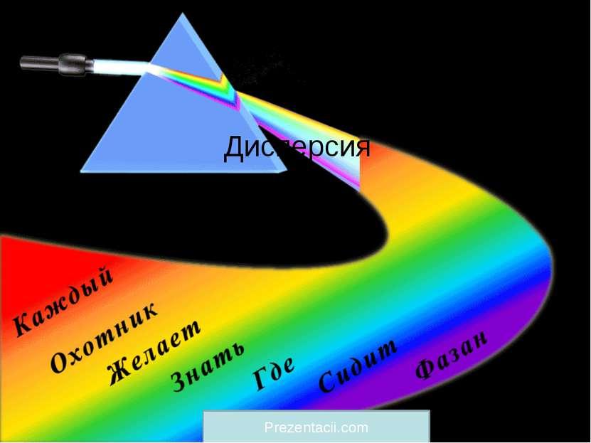 Дисперсия Prezentacii.com Презентация подготовлена учителем физики ГОУ №43 г....