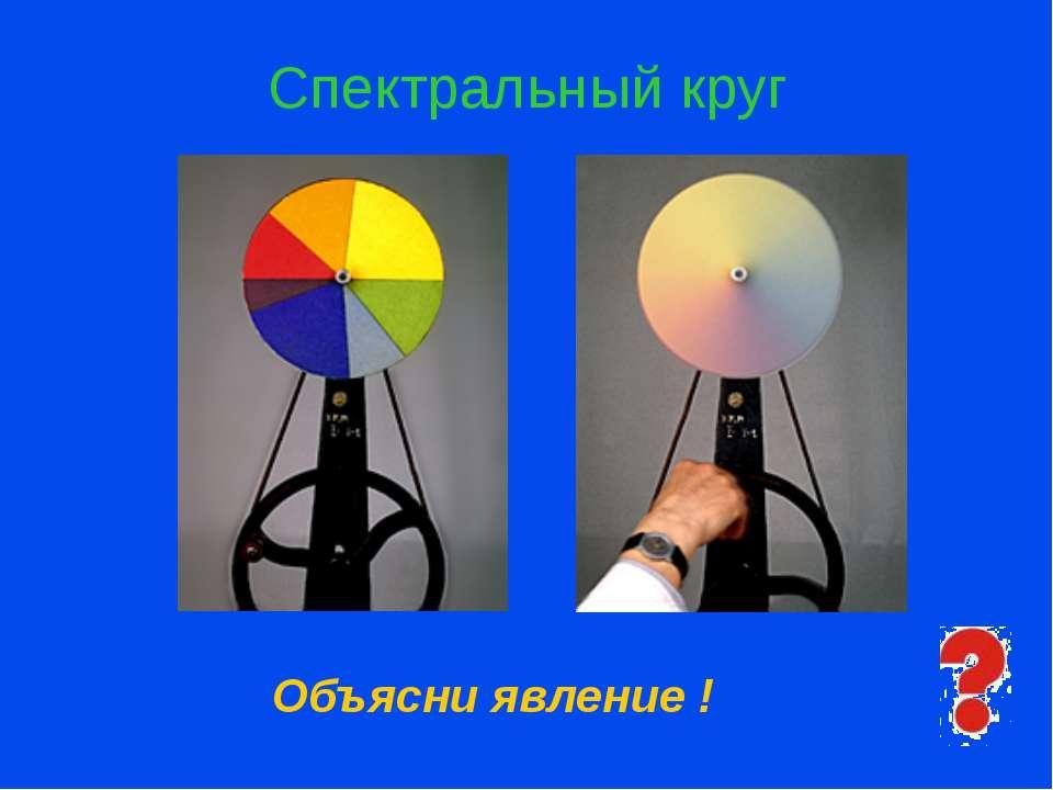 Спектральный круг Объясни явление ! Ответьте на вопрос. Предложение сделать д...