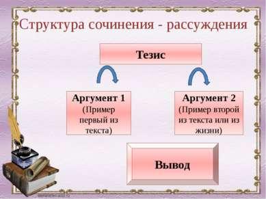 Структура сочинения - рассуждения Тезис Аргумент 1 (Пример первый из текста) ...