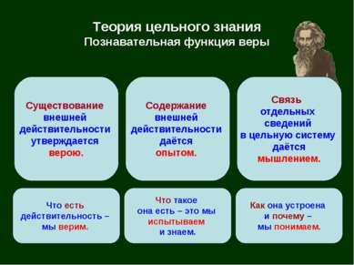 Теория цельного знания Познавательная функция веры Существование внешней дейс...