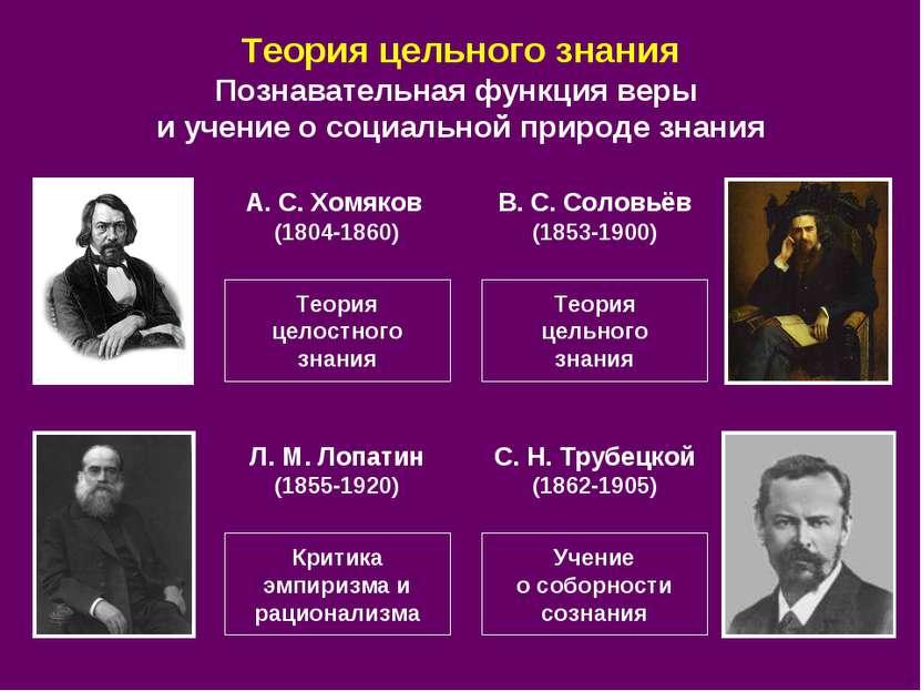 Теория цельного знания Познавательная функция веры и учение о социальной прир...