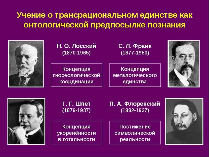Учение о трансрациональном единстве как онтологической предпосылке познания Н...
