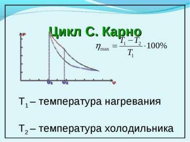 Цикл C. Карно T1 – температура нагревания Т2 – температура холодильника