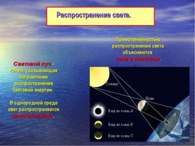 Световой луч – линия, указывающая направление распространения световой энерги...