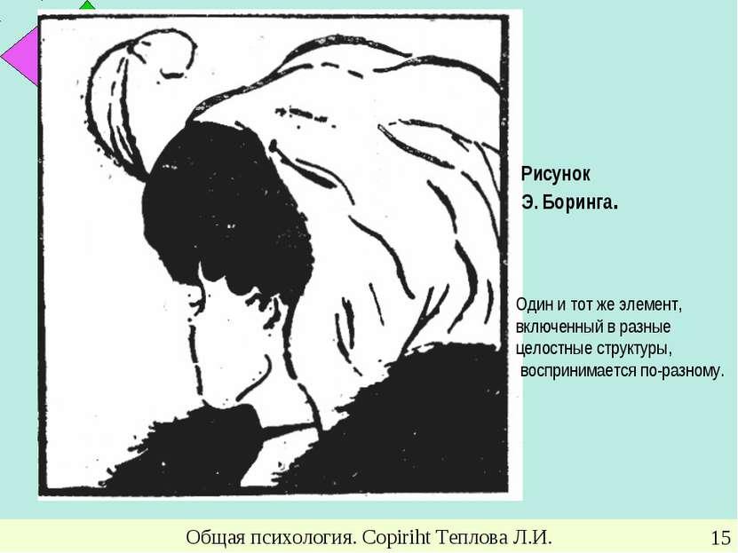 Общая психология. Copiriht Теплова Л.И. * Рисунок Э. Боринга. Один и тот же э...