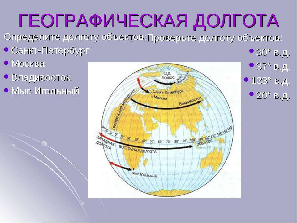 Определите долготу объектов: Санкт-Петербург Москва Владивосток Мыс Игольный ...