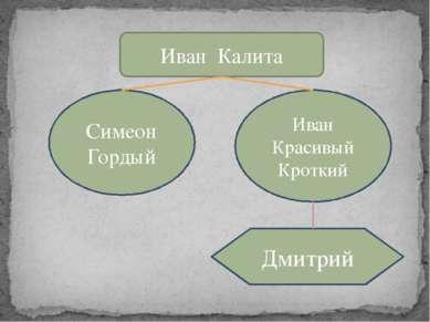 Иван Калита Симеон Гордый Иван Красивый Кроткий Дмитрий