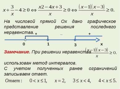 На числовой прямой Ox дано графическое представление решения последнего нерав...