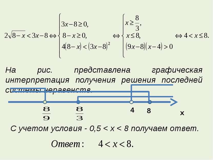 На рис. представлена графическая интерпретация получения решения последней си...