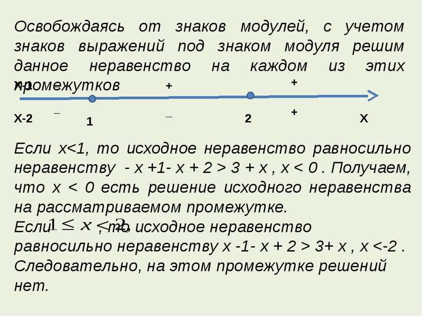 Освобождаясь от знаков модулей, с учетом знаков выражений под знаком модуля р...