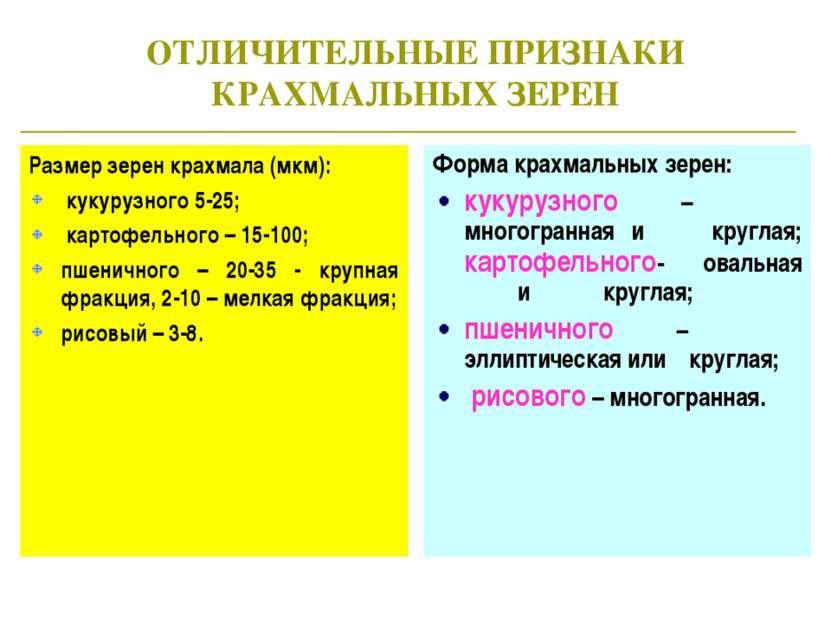 ОТЛИЧИТЕЛЬНЫЕ ПРИЗНАКИ КРАХМАЛЬНЫХ ЗЕРЕН Размер зерен крахмала (мкм): кукуруз...