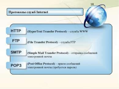 Протоколы служб Internet