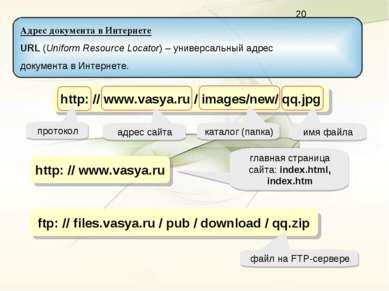http: // www.vasya.ru / images/new/ qq.jpg адрес сайта каталог (папка) имя фа...