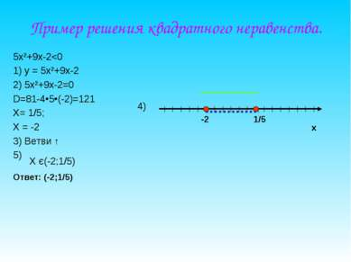 Пример решения квадратного неравенства. 5х²+9х-2