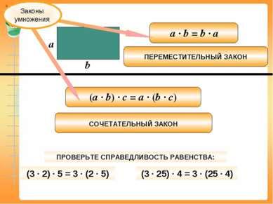 a b (3 · 2) · 5 = 3 · (2 · 5) (3 · 25) · 4 = 3 · (25 · 4) ПРОВЕРЬТЕ СПРАВЕДЛИ...