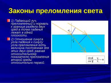 Законы преломления света 1) Падающий луч, преломленный и нормаль к границе ра...