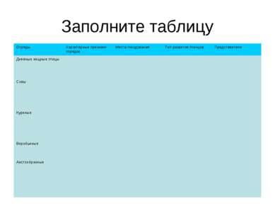 Заполните таблицу F Отряды Характерные признаки отрядов Места гнездования Тип...