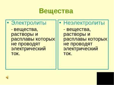 Вещества Электролиты - вещества, растворы и расплавы которых не проводят элек...