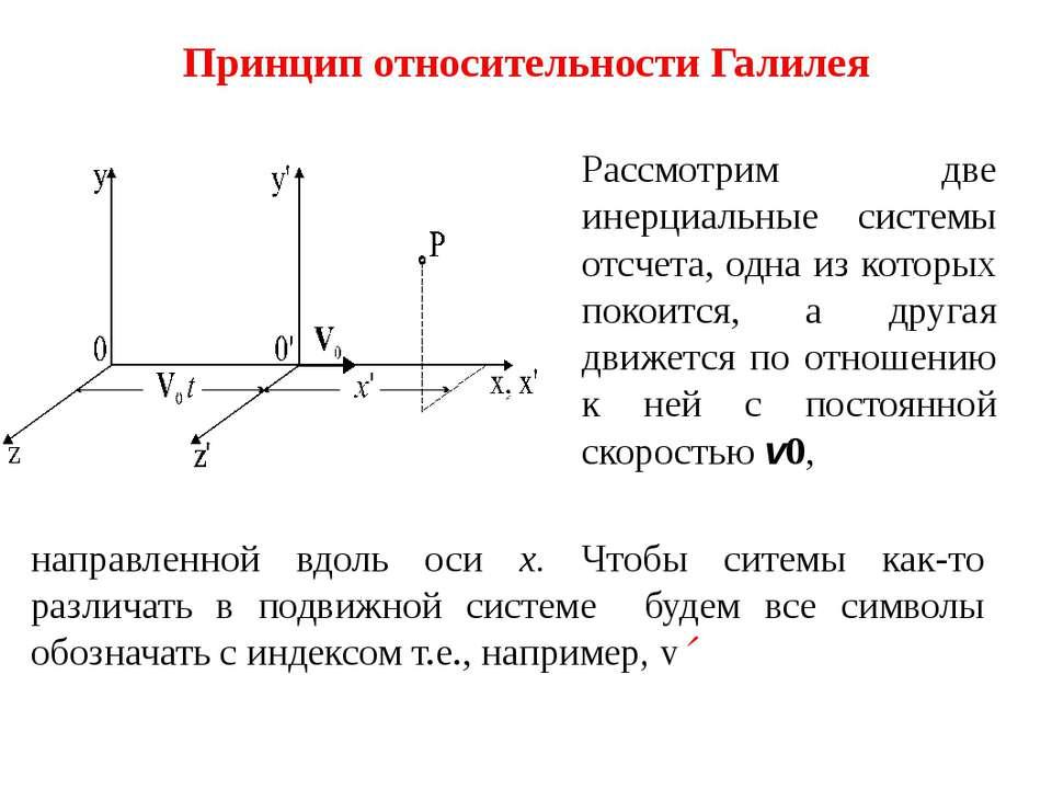 Принцип относительности Галилея Рассмотрим две инерциальные системы отсчета, ...