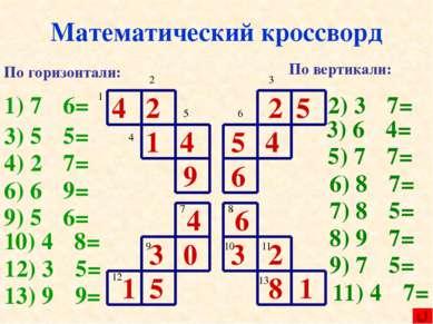 Зашифрованные слова 7 1 2 3 3 3 2 2 2 2 2 4 4 5 6 6 8 6 16 : 2 = П 21 : 3 = Т...