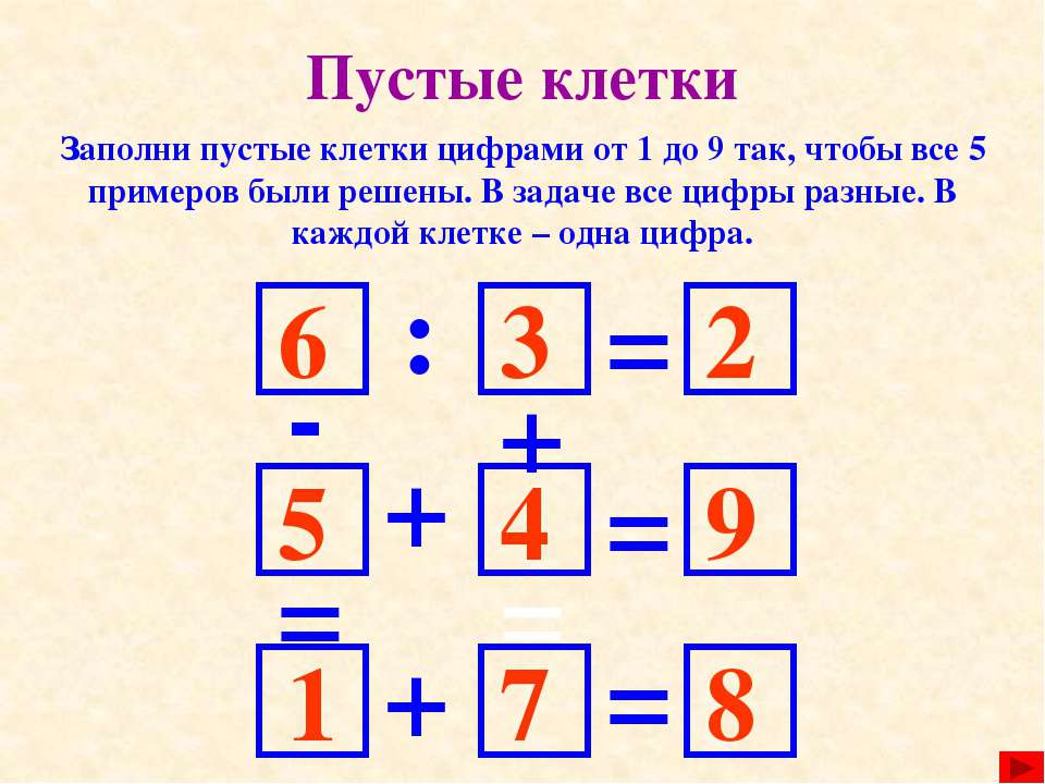 2 2 2 2 3 1 4 1 3 2 Впиши в пустые клетки числа таким образом, чтобы ни в одн...