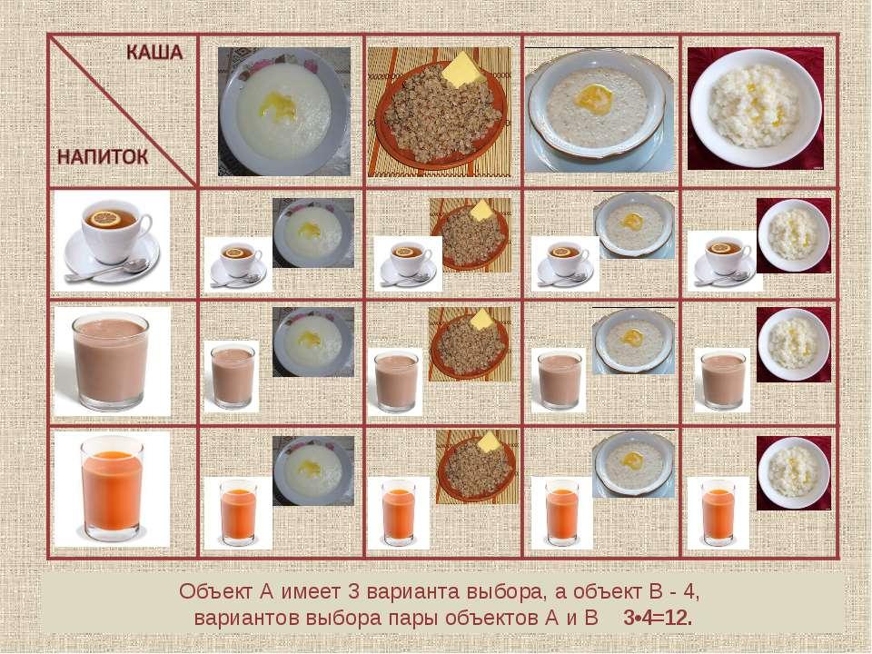 Выбор напитка – выбор объекта А Выбор каши - выбор объекта В Объект А имеет 3...