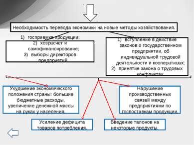 Необходимость перевода экономики на новые методы хозяйствования. госприемка п...