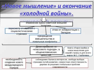 Изменение курса советской внешней политики. отказ от конфронтации с Западом п...