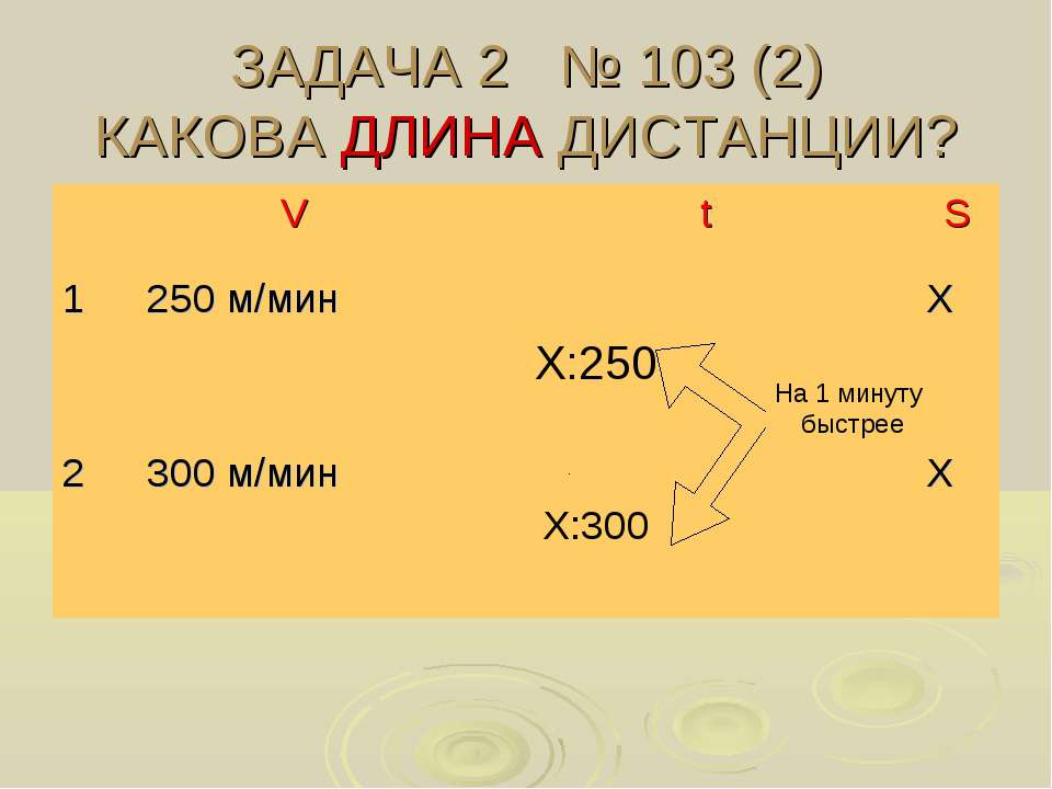 ЗАДАЧА 2 № 103 (2) КАКОВА ДЛИНА ДИСТАНЦИИ? Х:250 Х:300 На 1 минуту быстрее