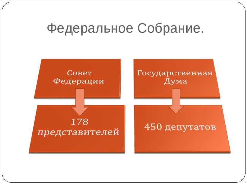 Федеральное Собрание.
