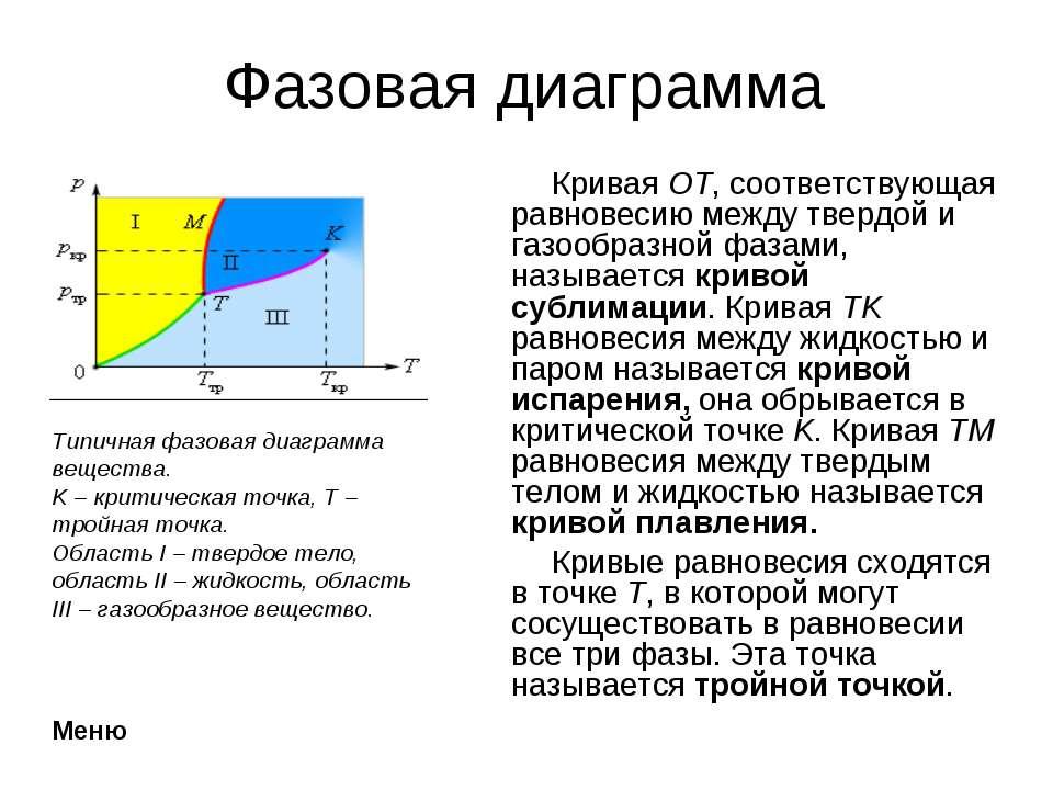 Фазовая диаграмма Кривая OT, соответствующая равновесию между твердой и газоо...