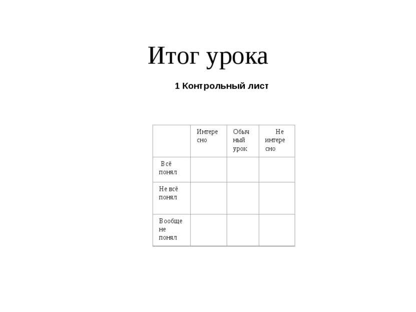 Итог урока 1 Контрольный лист
