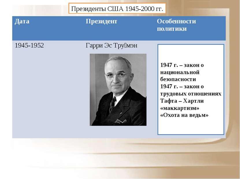 Президенты США 1945-2000 гг. 1947 г. – закон о национальной безопасности 1947...