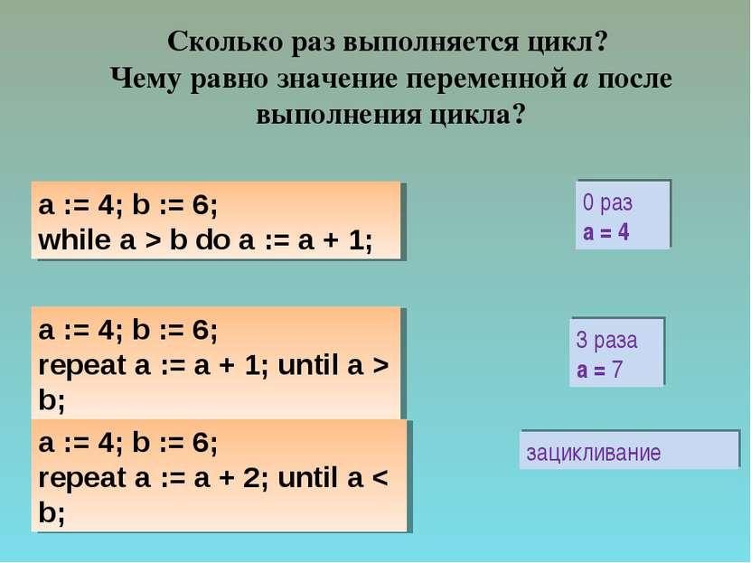 a := 4; b := 6; while a > b do a := a + 1; 0 раз a = 4 зацикливание 3 раза a ...