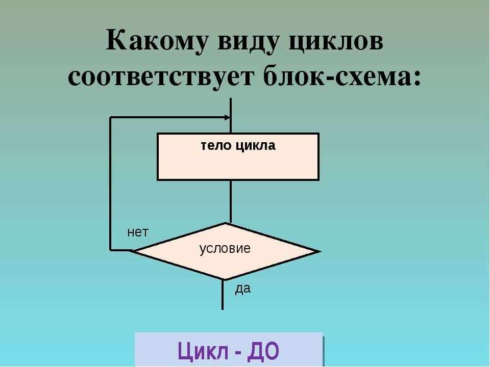 Какому виду циклов соответствует блок-схема: Цикл - ДО