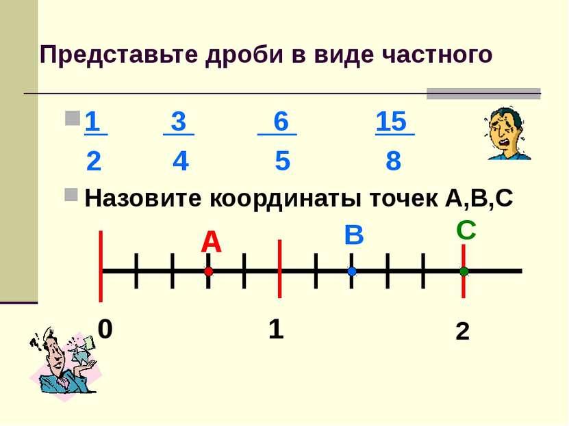 Представьте дроби в виде частного 1 3 6 15 2 4 5 8 Назовите координаты точек ...