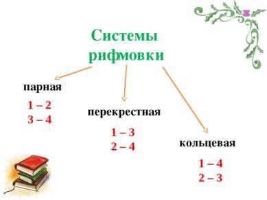 Системы рифмовки парная кольцевая перекрестная 1 – 2 3 – 4 1 – 3 2 – 4 1 – 4 ...