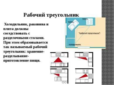 Рабочий треугольник Холодильник, раковина и плита должны соседствовать с разд...