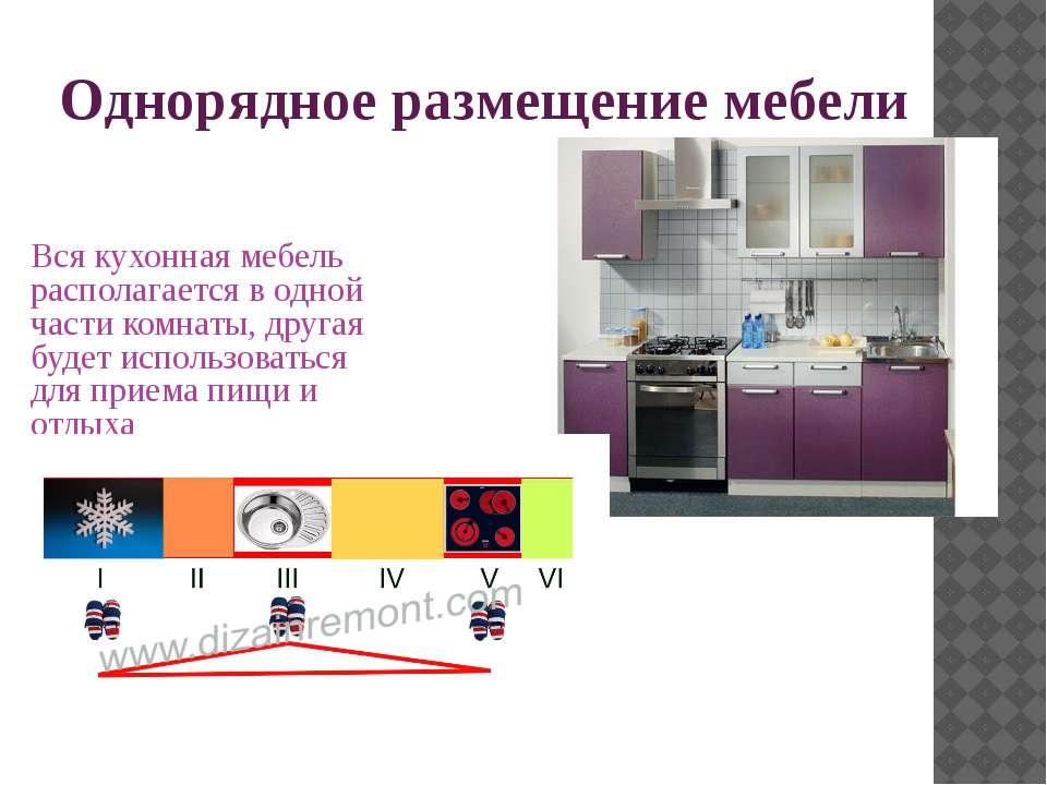 Однорядное размещение мебели Вся кухонная мебель располагается в одной части ...