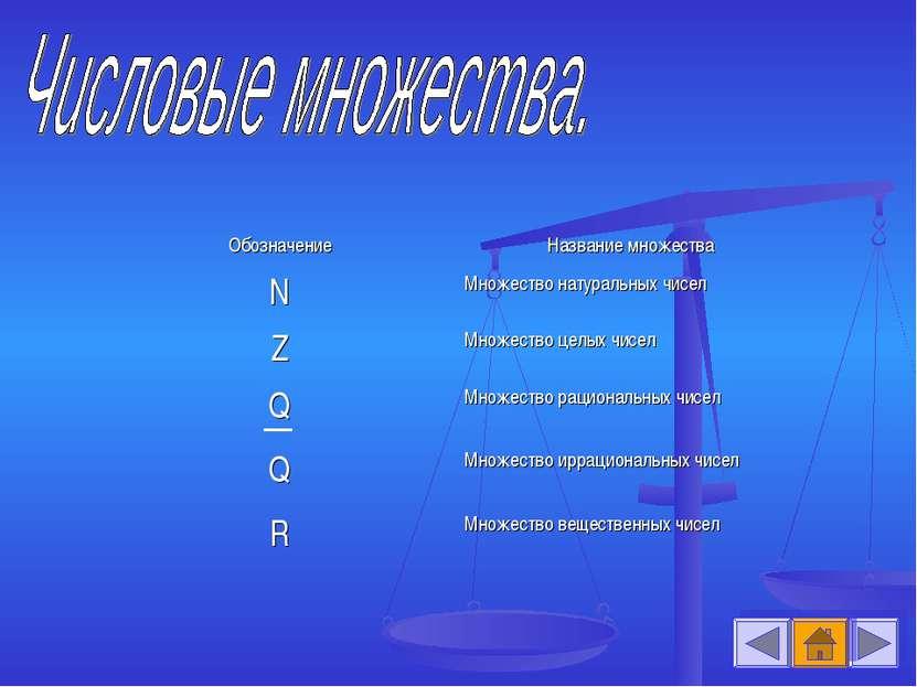 Обозначение Название множества N Множество натуральных чисел Z Множество целы...