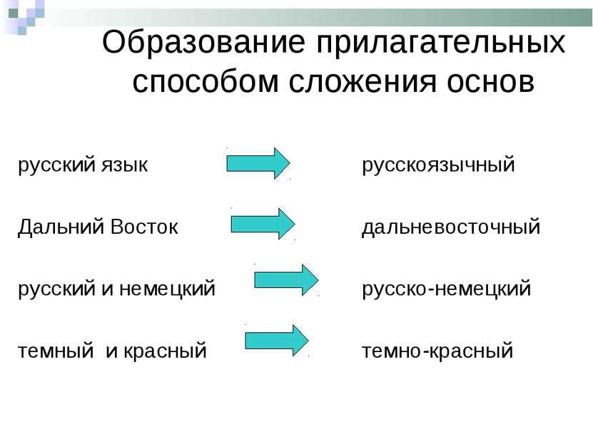 Образование прилагательных способом сложения основ русский язык Дальний Восто...