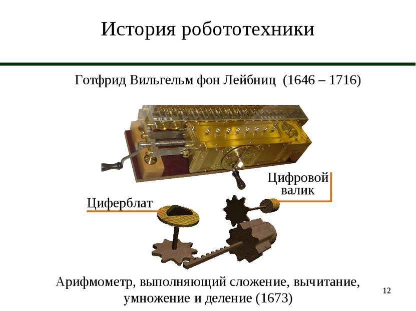 * История робототехники Готфрид Вильгельм фон Лейбниц (1646 – 1716) Арифмомет...